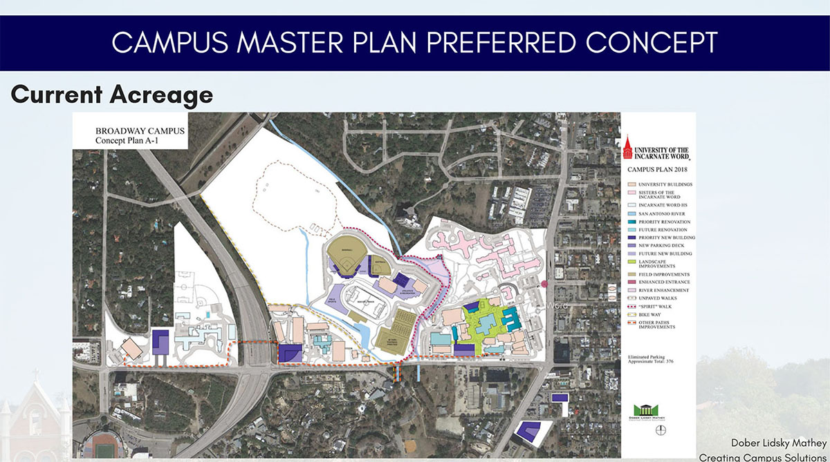 Campus Master Plan | University of the Incarnate Word | San ... on sac campus map, rockford college map, wyoming college map, pasadena college map, gulf coast college map, miami college map, city college of san francisco map, grand canyon college map, albany college map, valparaiso college map, oklahoma college map, hudson valley college map, buffalo college map, utah college map, long beach college map, denver college map, new jersey college map, university of houston college map, richmond college map, saint philips college map,