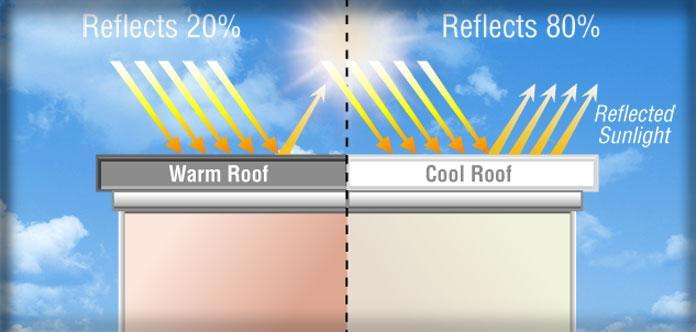 Warm roof versus cool roof